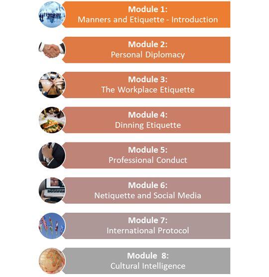 Business Etiquette Training - BeHave | BeHave